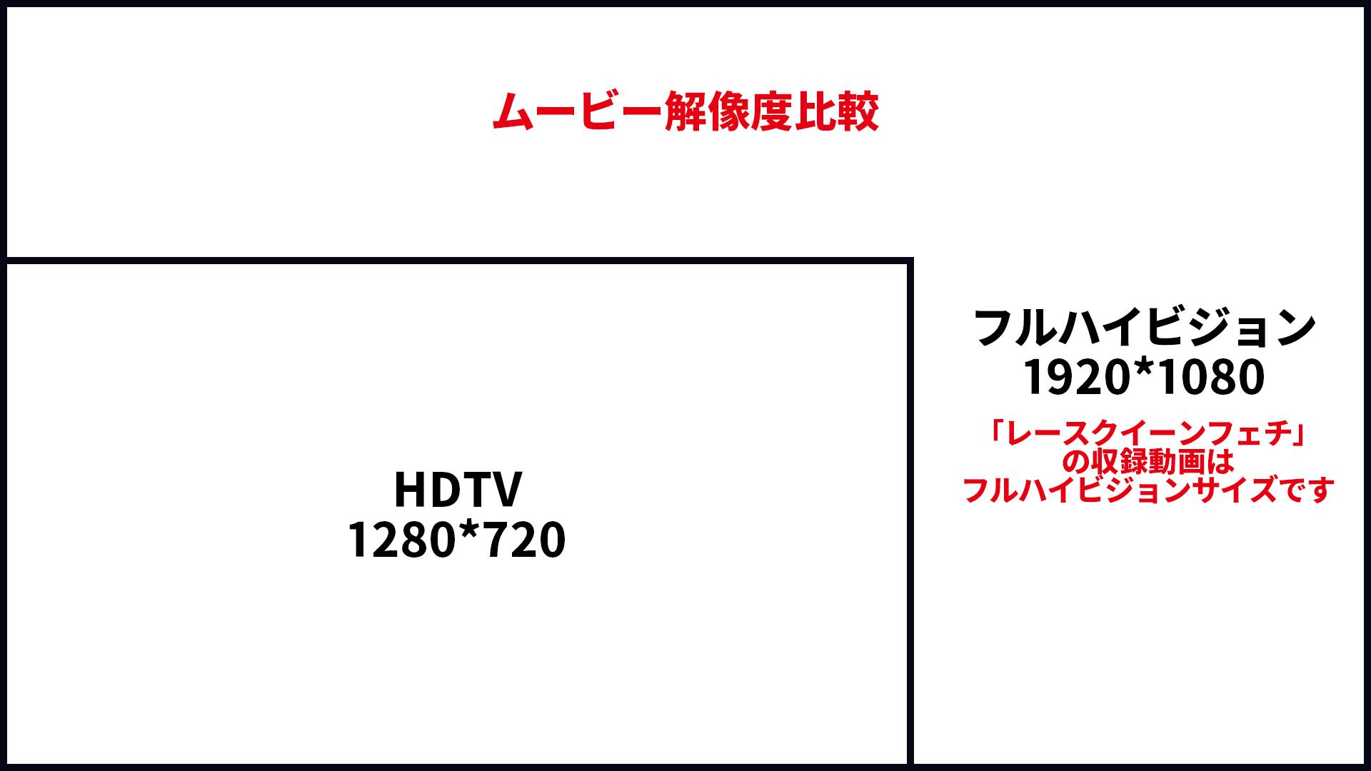 【HD】レースクイーンフェチ#032 ムービー版【3】 サンプル画像05